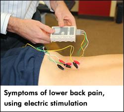 Dry needling elektro-stimulacija